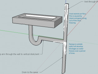 Basic Sink Piping, Illustrating Blockage Due To Drainage Freezing And Choked Vent