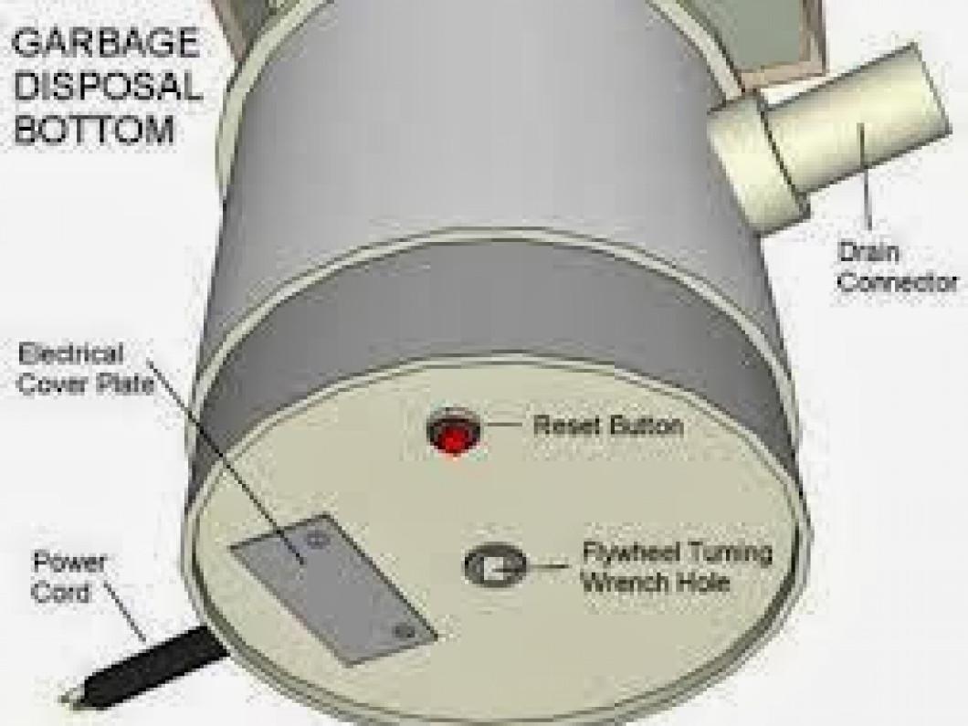 Diagnose A Garbage Disposal